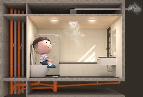 當層排氣浴廁開窗